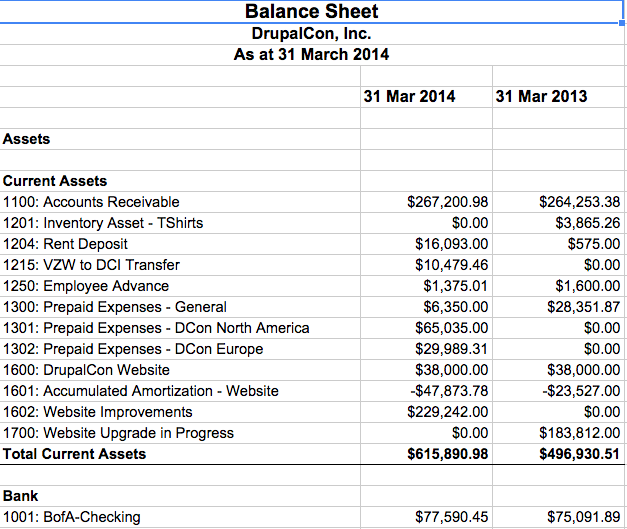 monthly financial statement template