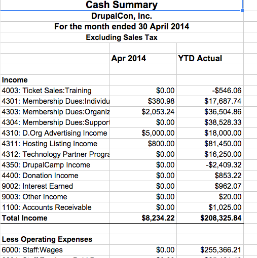 Cash Summary  Annual Financial Report Template